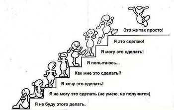 Заикание, скорая помощь за 3 дня, метод академика Снежко Р.А. Эталон.
